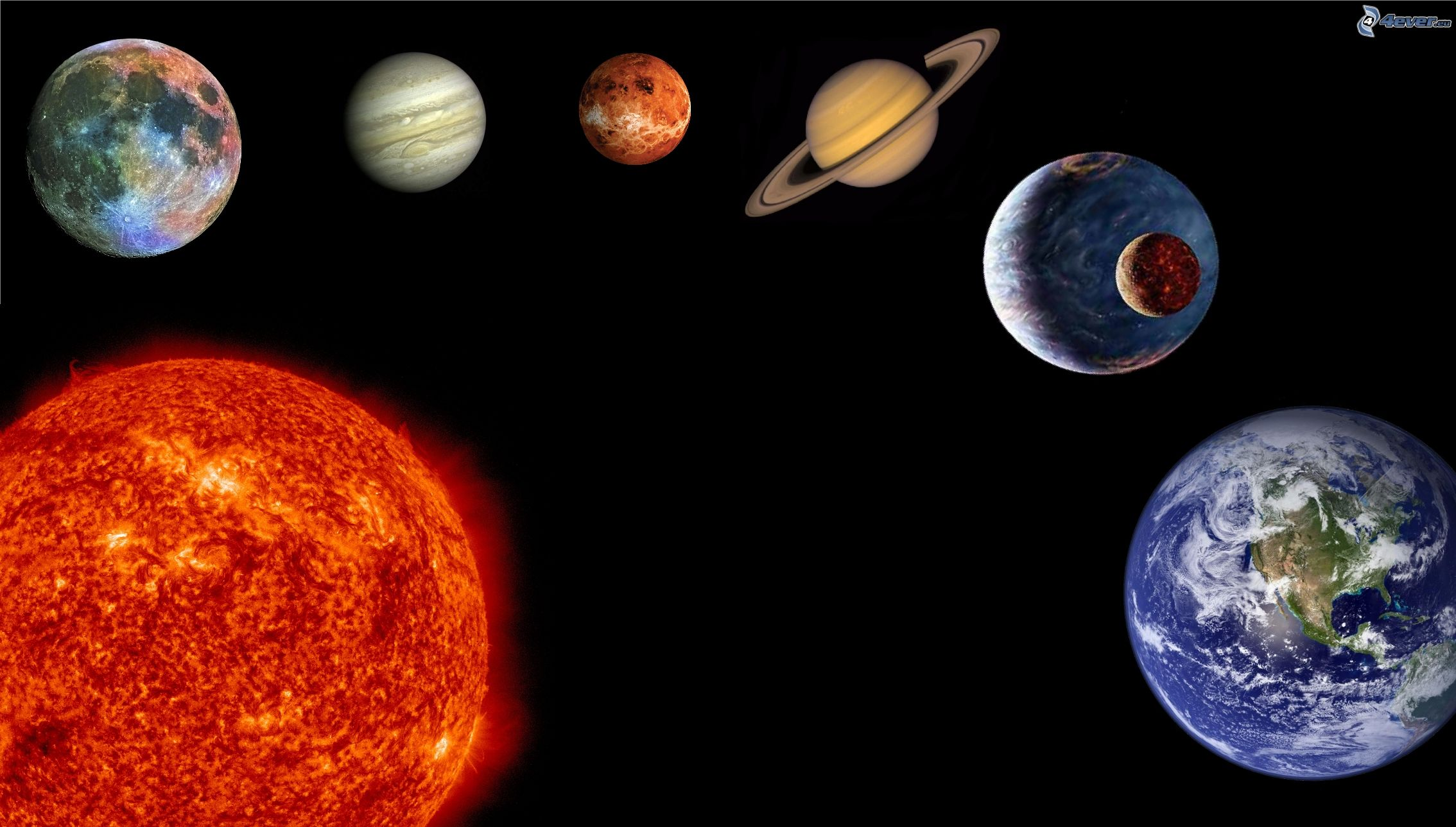 solar system earth planet - photo #4